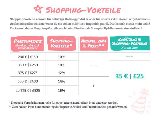 Tabelle_Shoppingvorteile_Juni16_kreative_Naschkatze